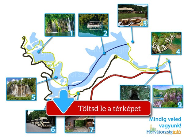 Plitvicei tavak térképe a látnivalókkal
