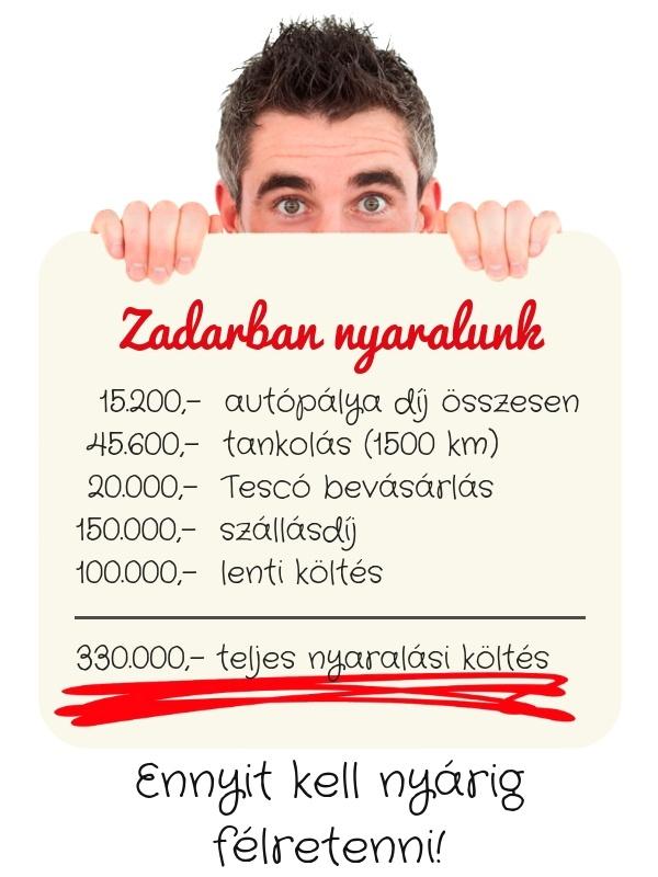 Ennyi egy Zadar nyaralás ára